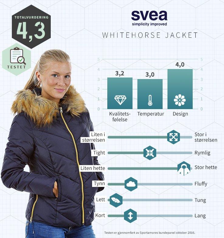 svea-width-800