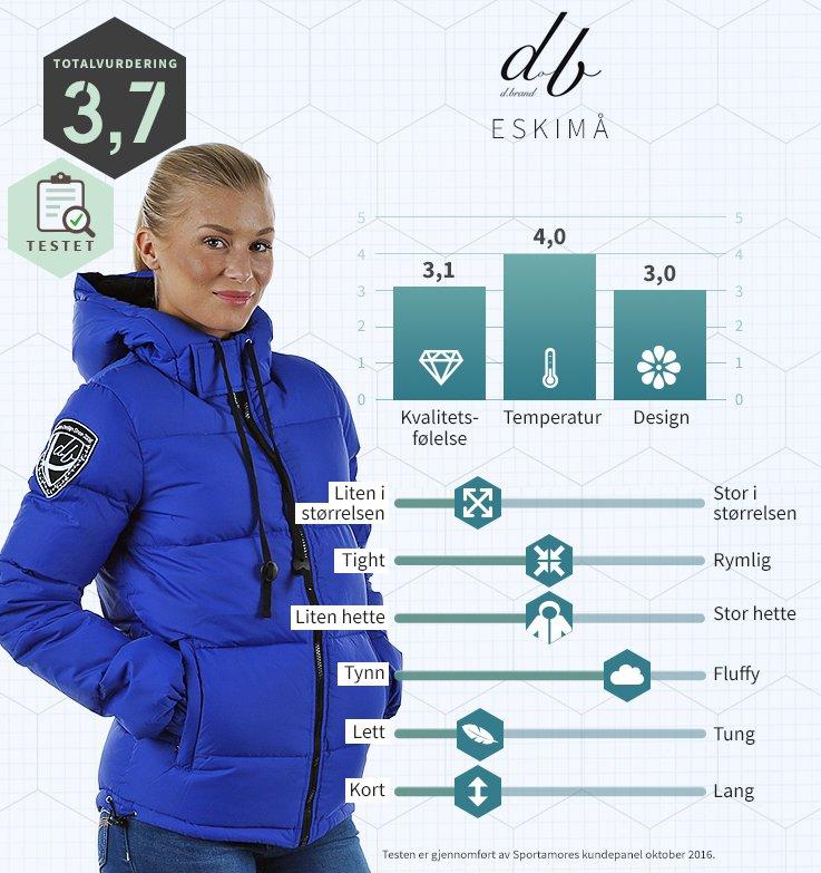 f17eb630 Se hvilken vinterjakke som ble testvinneren - Shopping